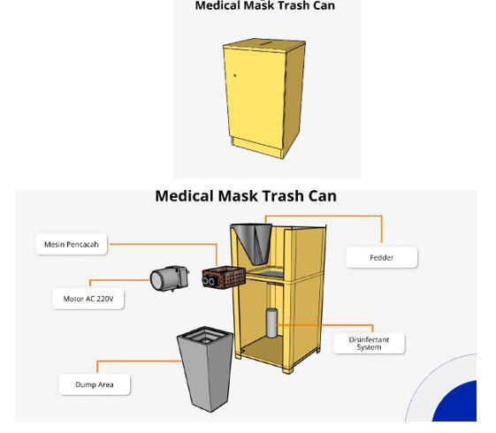 MedicalMask